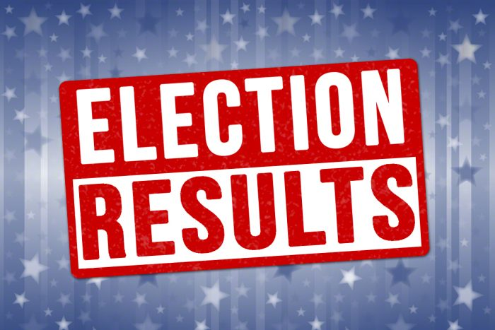 Municipal Election Results in Boulder City, Nevada