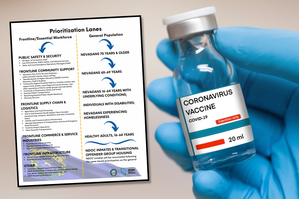 Coronavirus Vaccine Rollout Boulder City, Nevada