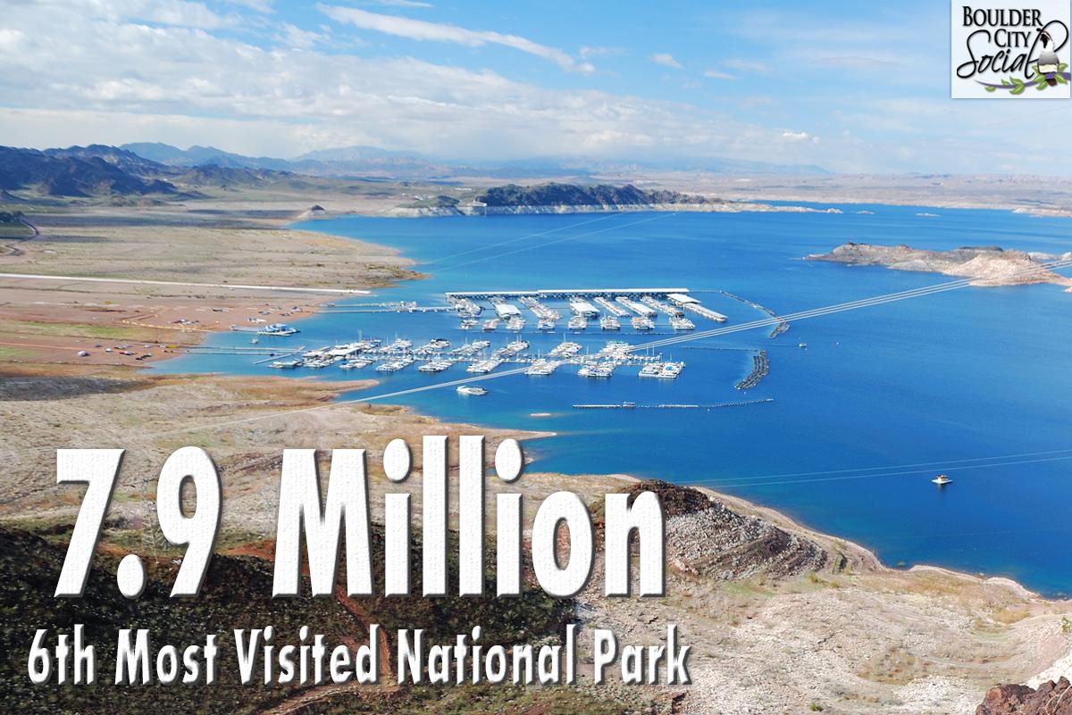 Lake Mead Visitor Stats Boulder City, NV