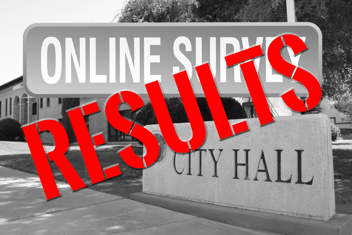 Online Survey Results Boulder City, Nevada