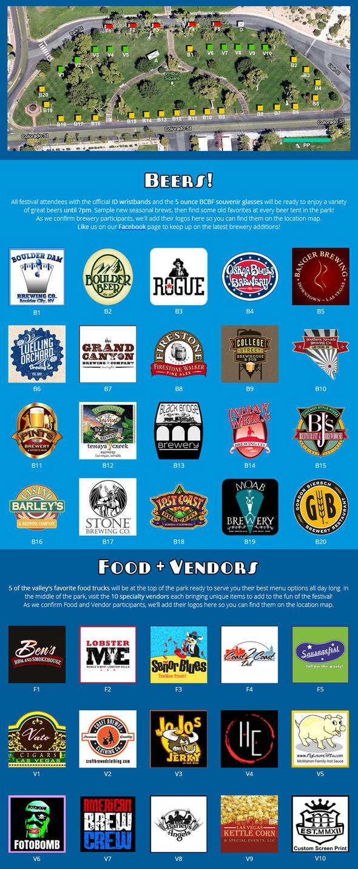 Boulder City Beerfest 2014 in Boulder City, Nevada