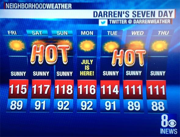 Heatwave in Boulder City, Nevada