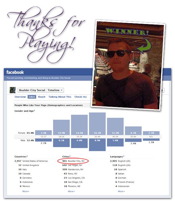 Boulder City Social Facebook Insights as of 090412